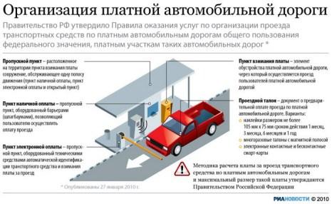 Организация платной автомобильной дороги