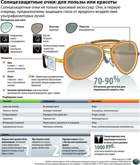 Солнцезащитные очки: для пользы или красоты