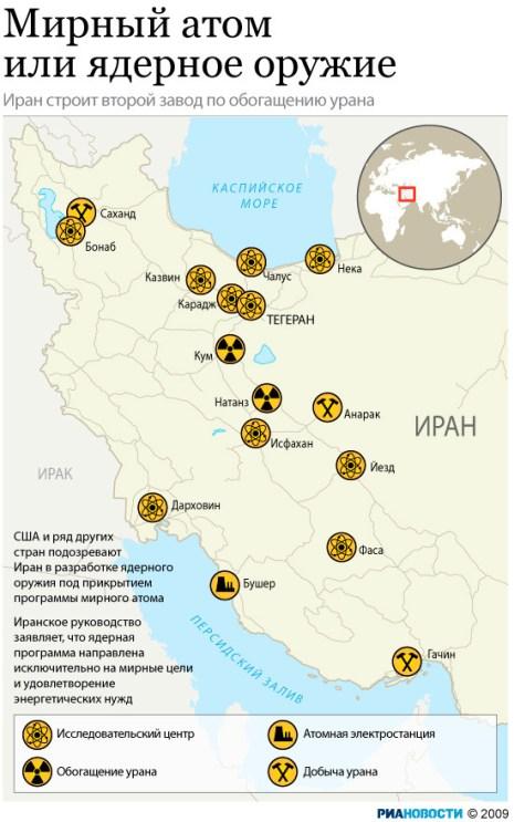 Мирный атом или ядерное оружие