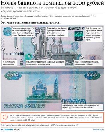 Новая банкнота 1000 рублей в обороте уже сегодня.   Фото с сайта kurs.kz