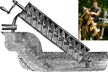 Archimedes-screw-lanmacm-via-wikimedia-commons-Young-man-pumping-water-with-Archimedean-pump-shutterstock_145523362-WEBONLY (1)