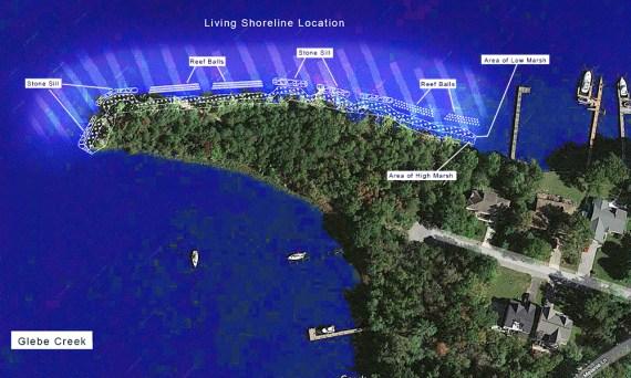 Turnball Estates Living Shoreline Project