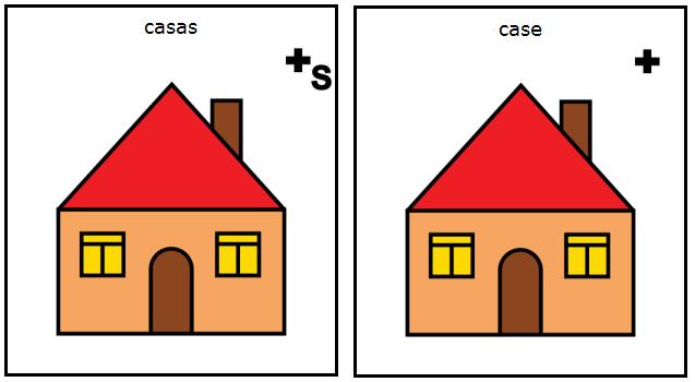 simboli ARASAAC di case