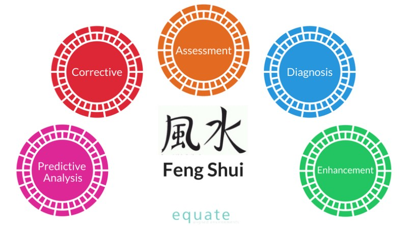 The 5 Things Feng Shui Can Do