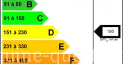 Occitanie – Maison contemporaine – Surface 4.6 ha.