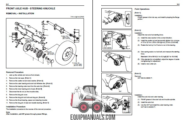 Massey Ferguson 4608, 4609, 4610 Tractor Repair Service