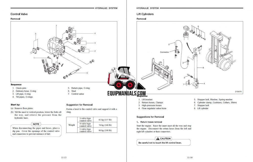 Mitsubishi FB10 Thru FB30 CA/HCA Forklift Service Manual