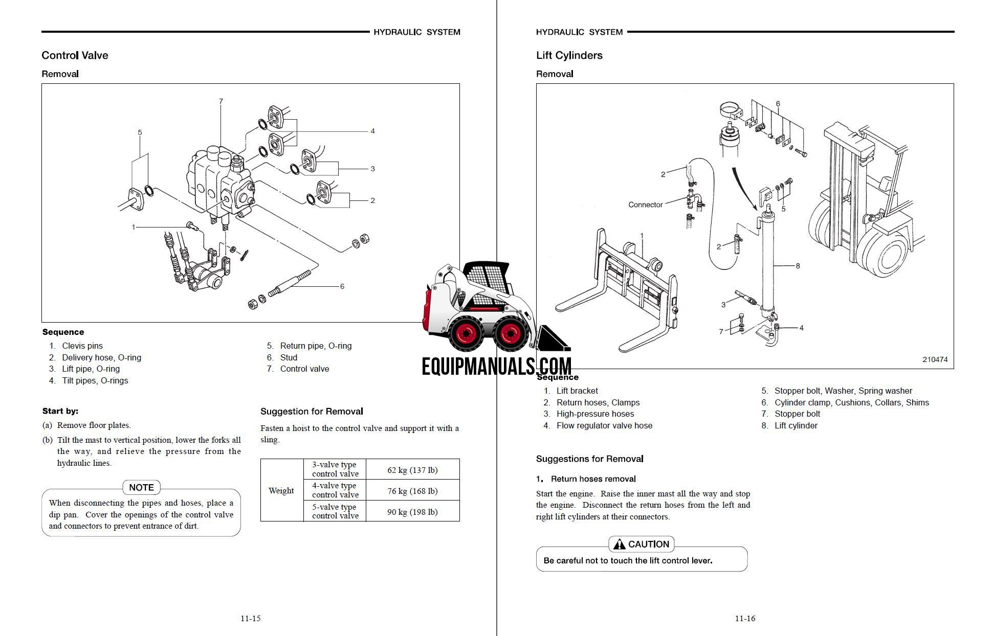 Caterpillar Dp20  Dp25  Dp30  Dp35 Fc Forklift Service
