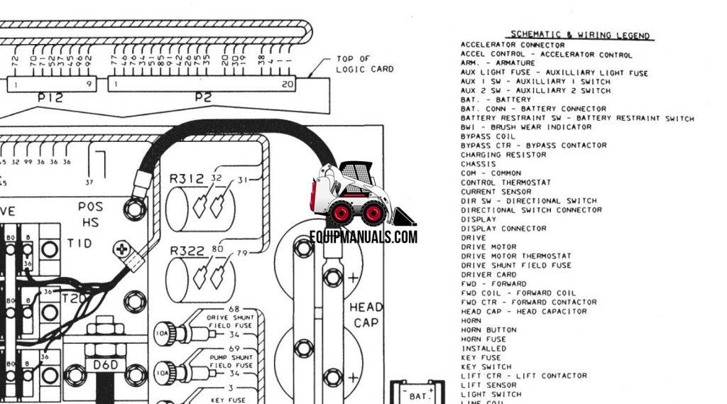 Caterpillar M70D, M80D, M100D, M120D Forklift Complete