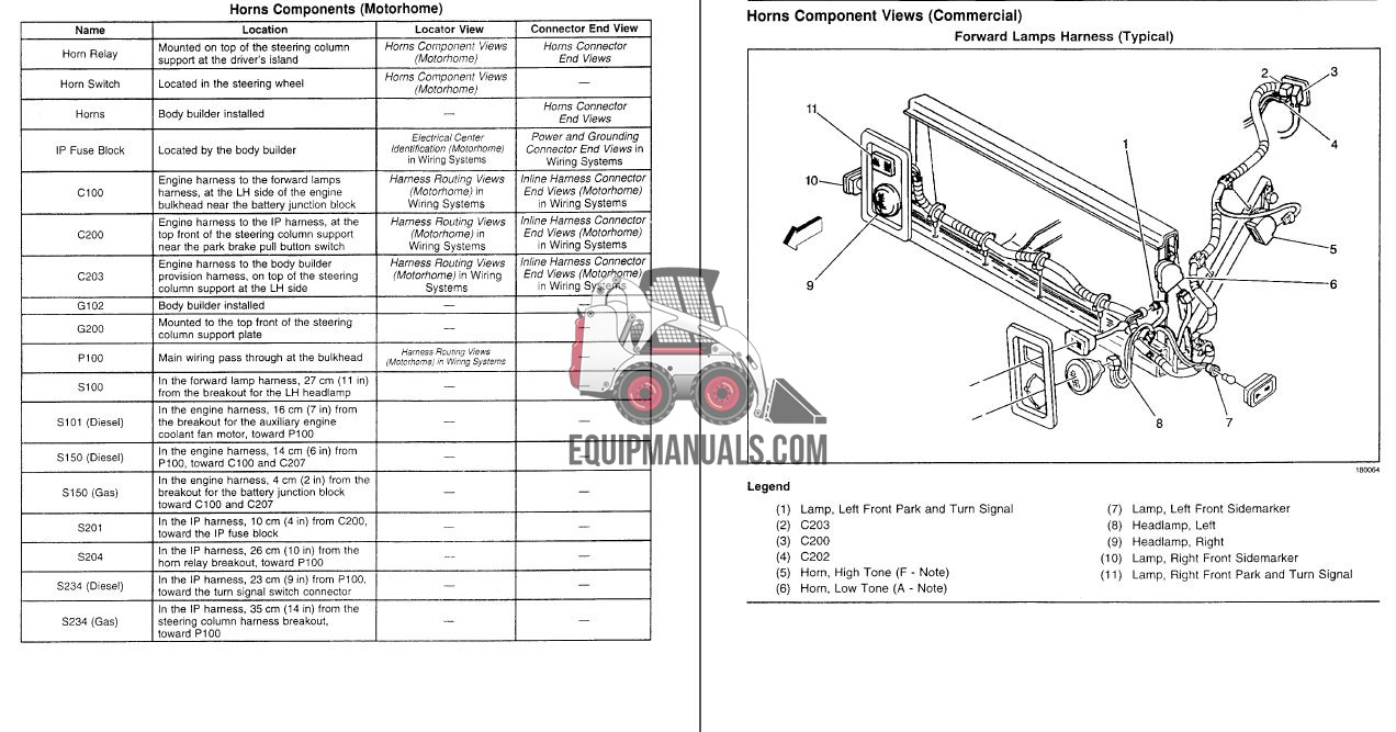 Workhorse Chassis Wiring Diagrams Manual 2003. Wiring