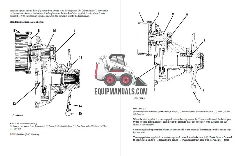 Caterpillar D3C, D4C, D5C Series III Crawler Dozer Service Manual Sample Page
