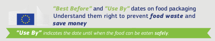 Use by food label