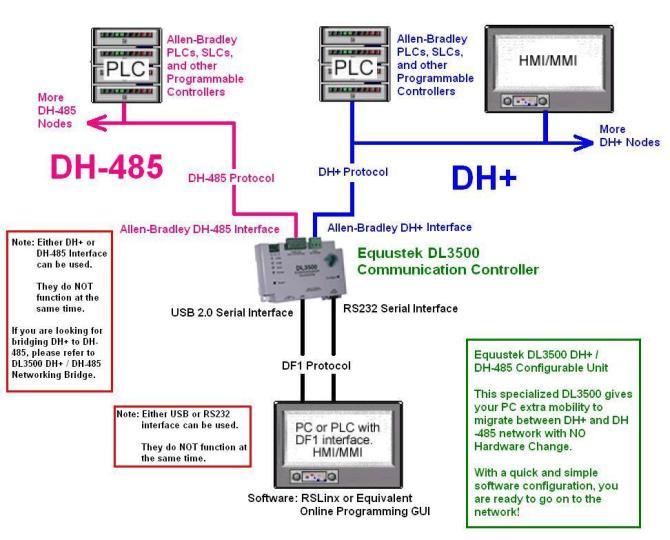 wire diagram usb to dh  circuit diagram symbols •