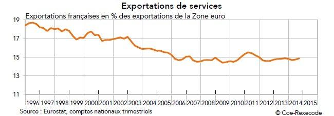 PartEuropeExportServices