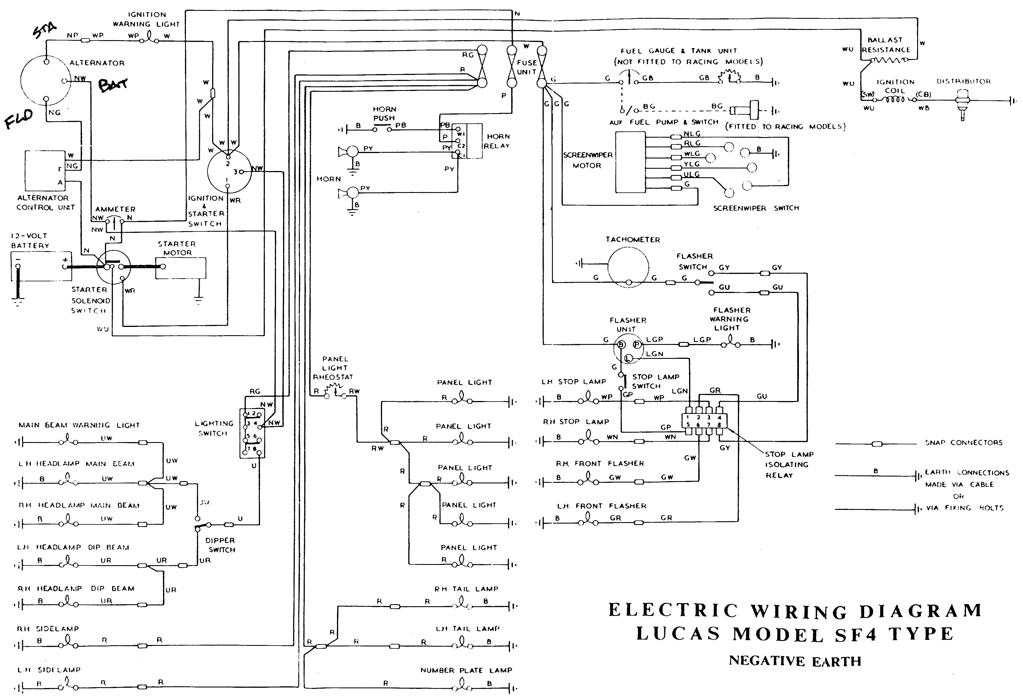 Where To Locate A Wiring Diagram For A Cobra 427