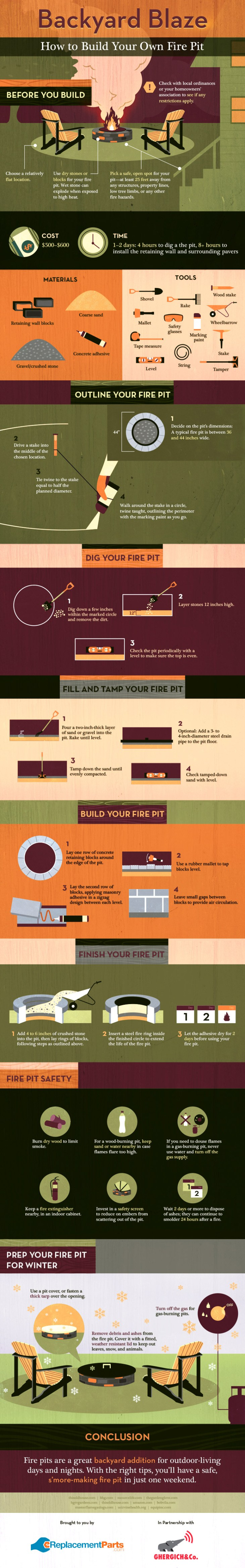 DIY Fire Pit Infographic