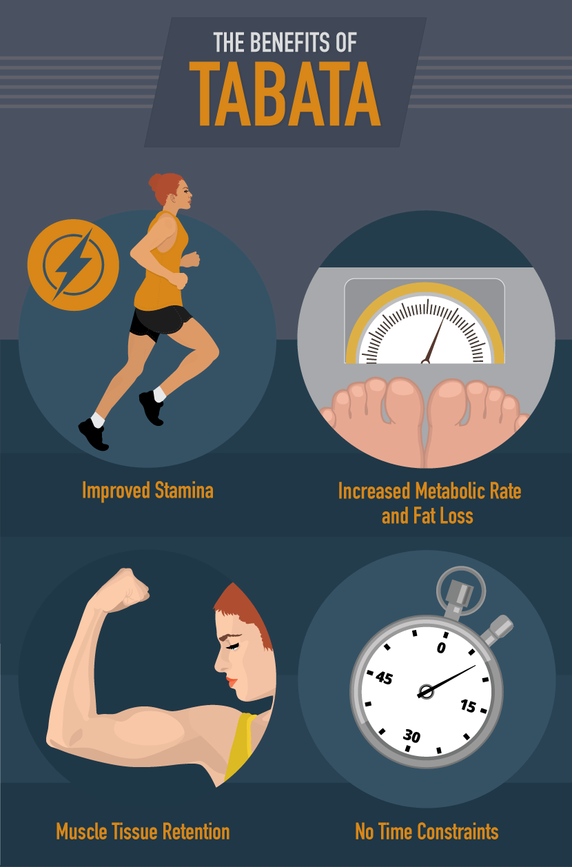 Benefits of Tabata - Tabata is an Explosive and Efficient Workout