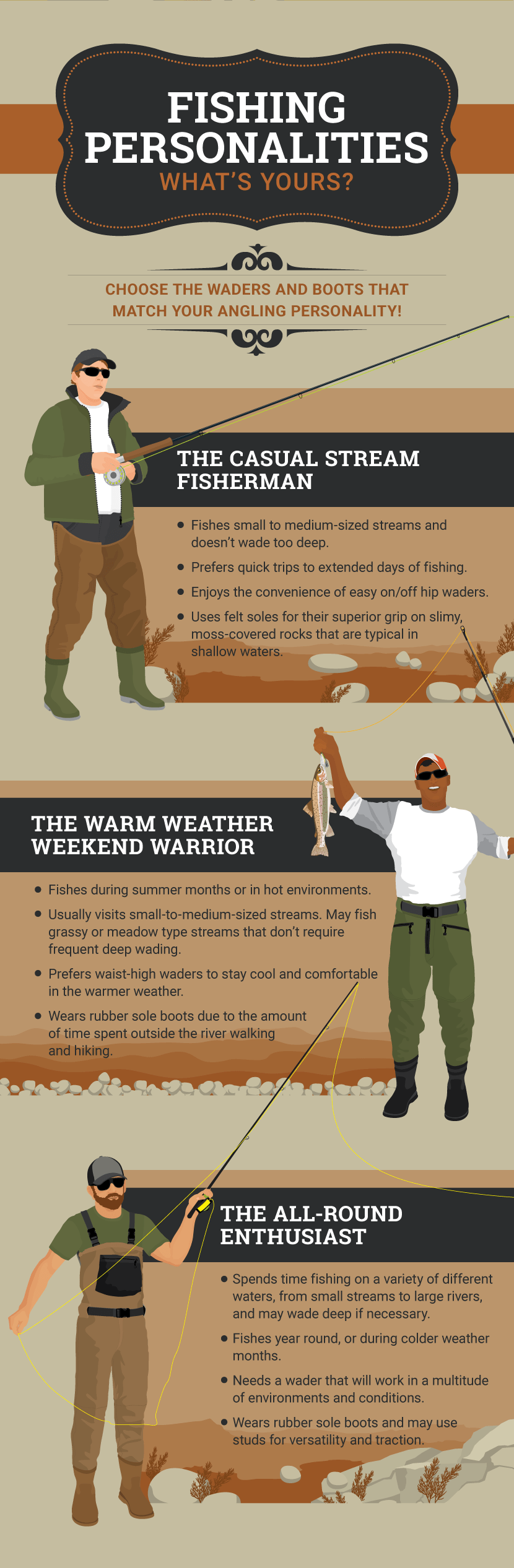 Fishing Personality - A Guide to Choosing the Right Fishing Waders