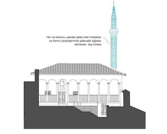 Murad Bey Cami Avlu Cephesi (şekil 10)