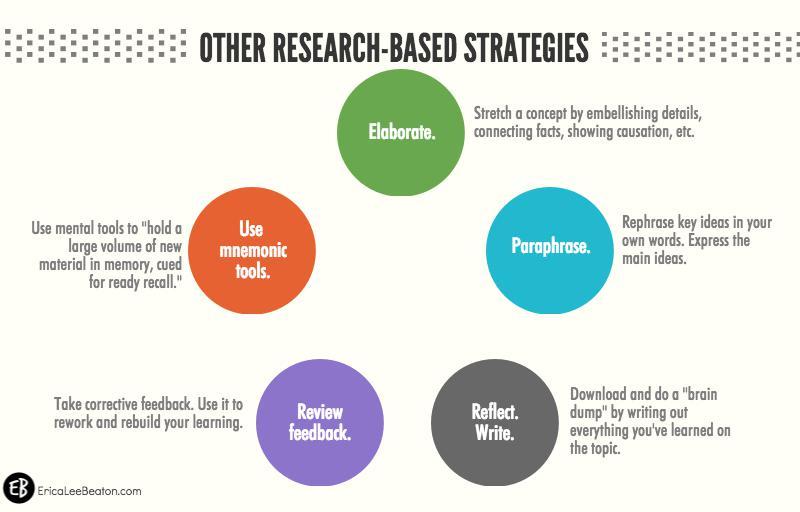 7-strategies-to-make-content-stick_block_6