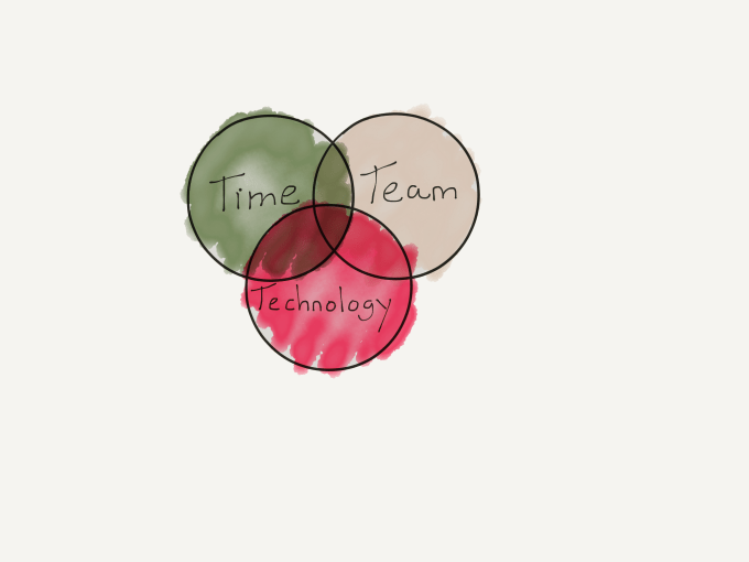 Team Time Technology