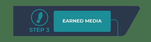 digital marketing with earned media