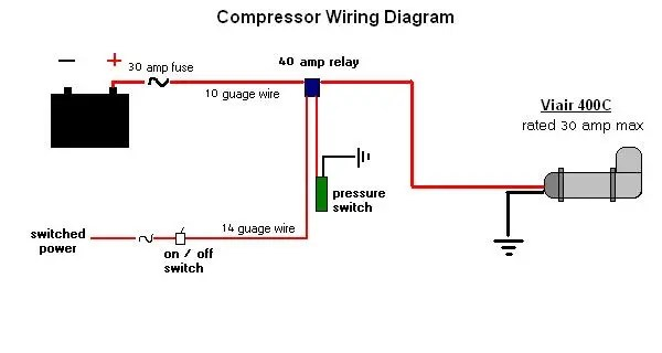 air lift wiring diagram wiring diagram how to install air lift smartair ii automatic leveling system air cylinder schematics lift pressor wiring source