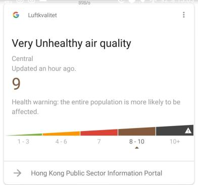 Air quality Hong Kong, Travel