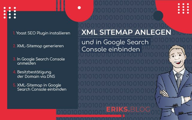 XML Sitemap Google Search Console