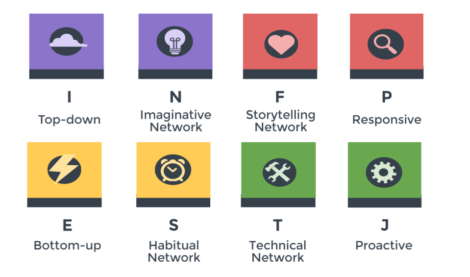 Eight networks
