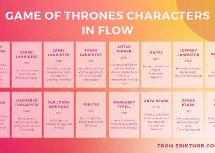 Who In Game Of Thrones Are You?