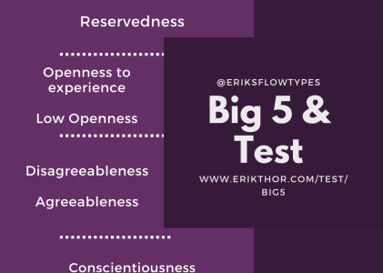 Big 5/OCEAN Test