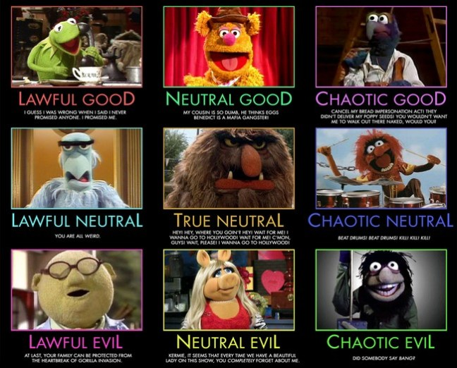 Meme: Alignments of Muppets