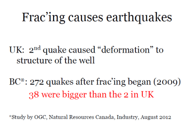 UK British Columbia Earthquakes from hydraulic fracturing or frac waste injection, 2nd UK quake caused deformation to well structure