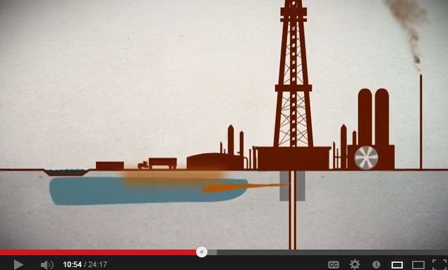 Unearthed The Fracking Facade snap how drilling contaminates groundwater