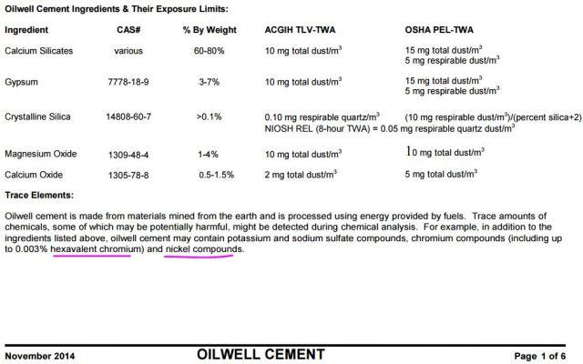 2014 11 MSDS Oil Well Cement, Class G, includes hexavalent chromium, nickel cmpds