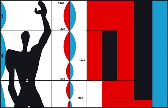 Il numero phi della proporzione divina: 1,618