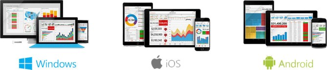 BI3 solution business intelligence pour mobile
