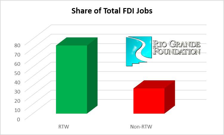 fdi_jobs_logo