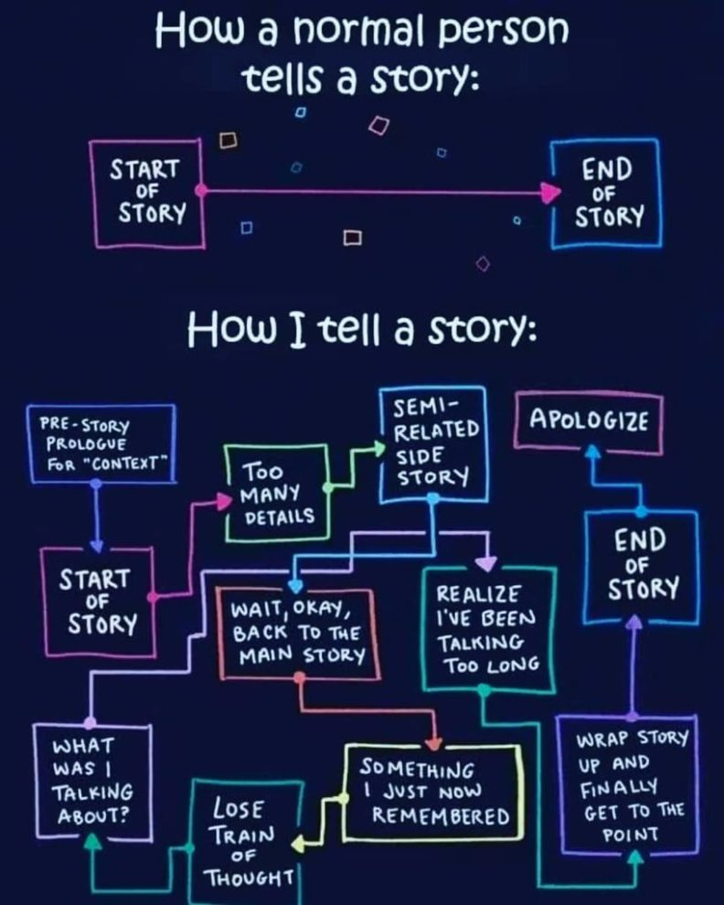 "Popular meme called ""How I tell a story"", shows a winding, long-winded approach"