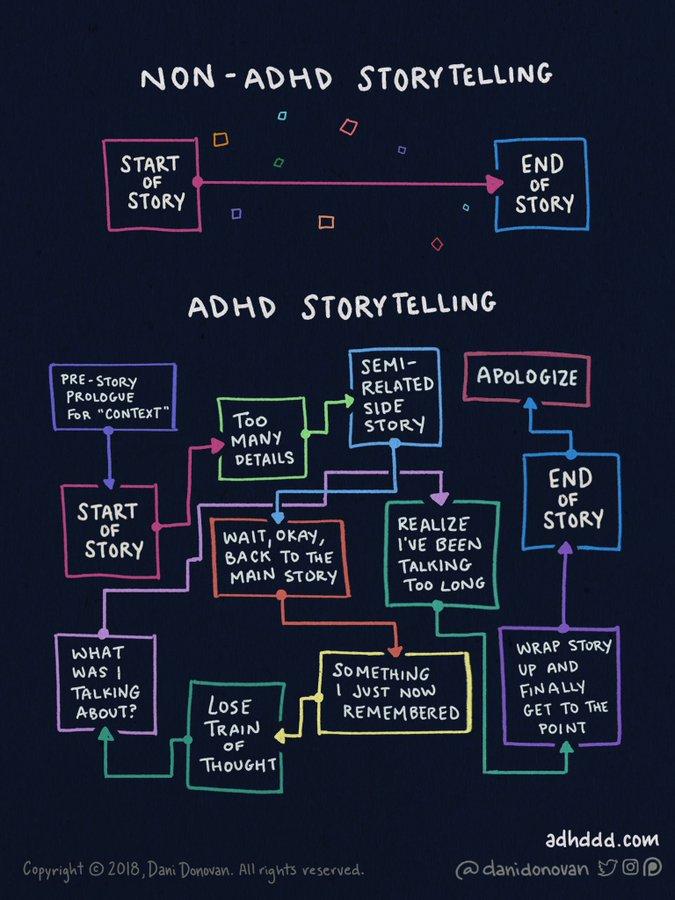Watermarked version of Dani Donovan's ADHD Storytelling image