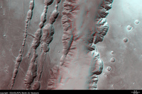 Mars in 3D: Coprates Chasma and Coprates Catena