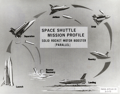 Early Space Shuttle mission concept