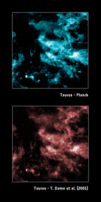 Molecular clouds in the Taurus region