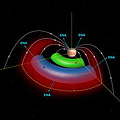 El espacio de cerca de Júpiter