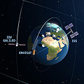 Programa SSA de la ESA: ver a los peligros del espacio