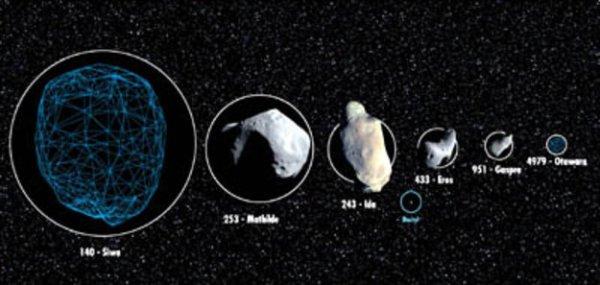 Debris of the Solar System Asteroids Rosetta Space