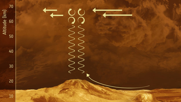 Gravity_waves_on_Venus_large.jpg