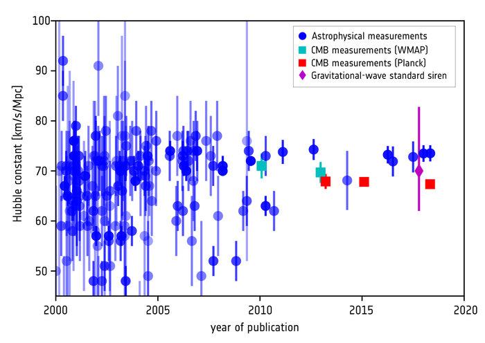 Cosmic Inflation | sciencesprings