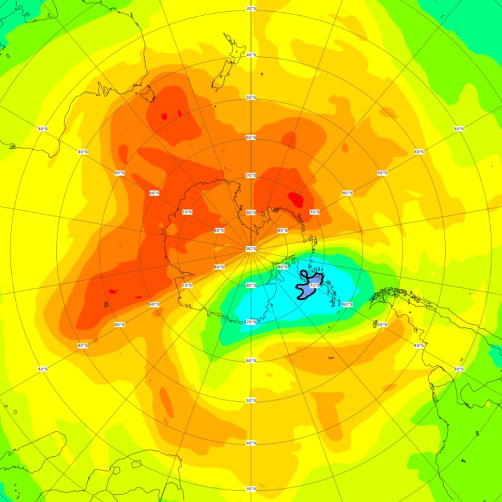 Gráficos de previsão de ozono